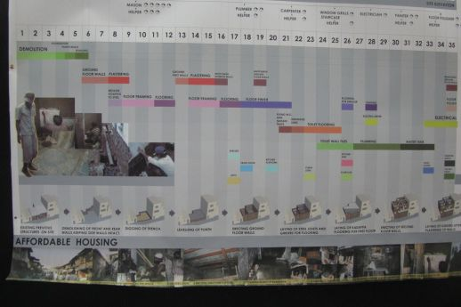 Panel showing the timeline of a house construction in Dharavi. Click to enlarge.