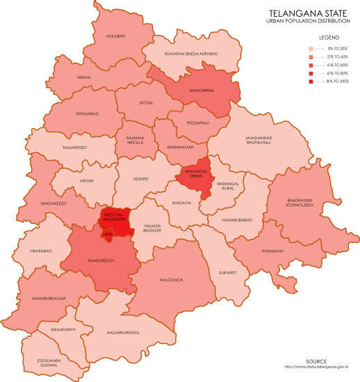 Telangana Urban Population Distribution Map